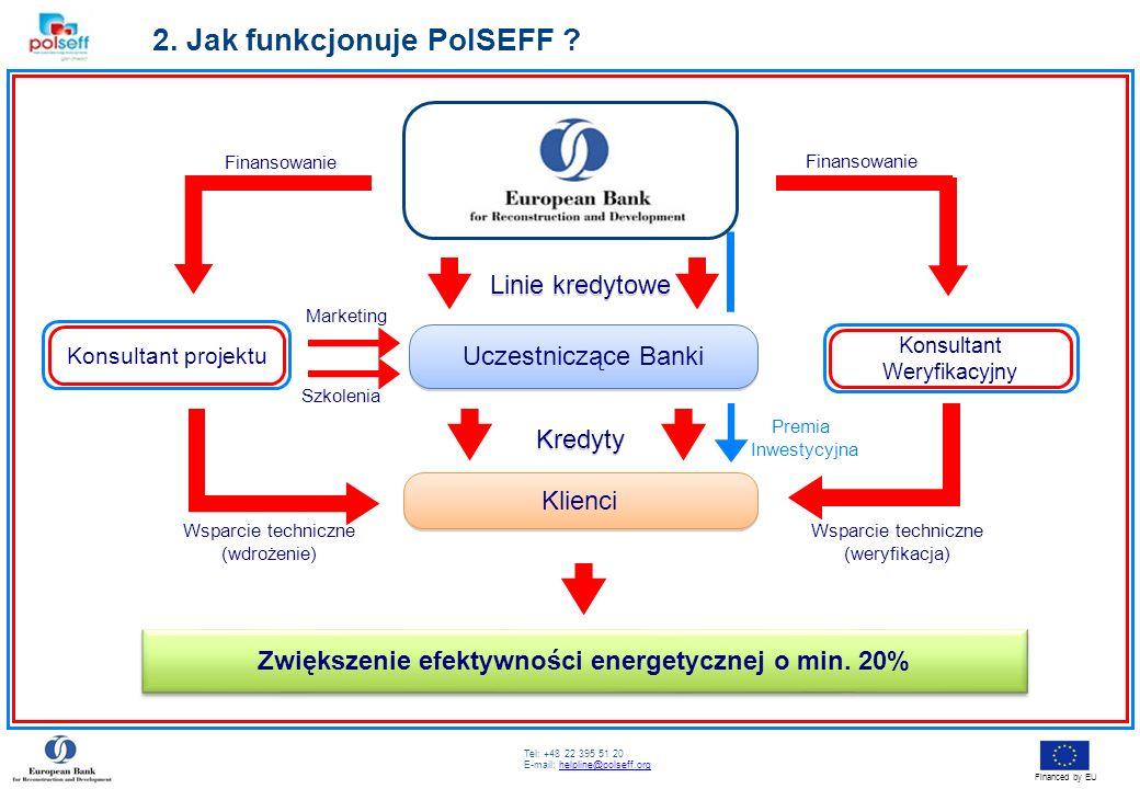 Zwiększenie efektywności energetycznej o min. 20%