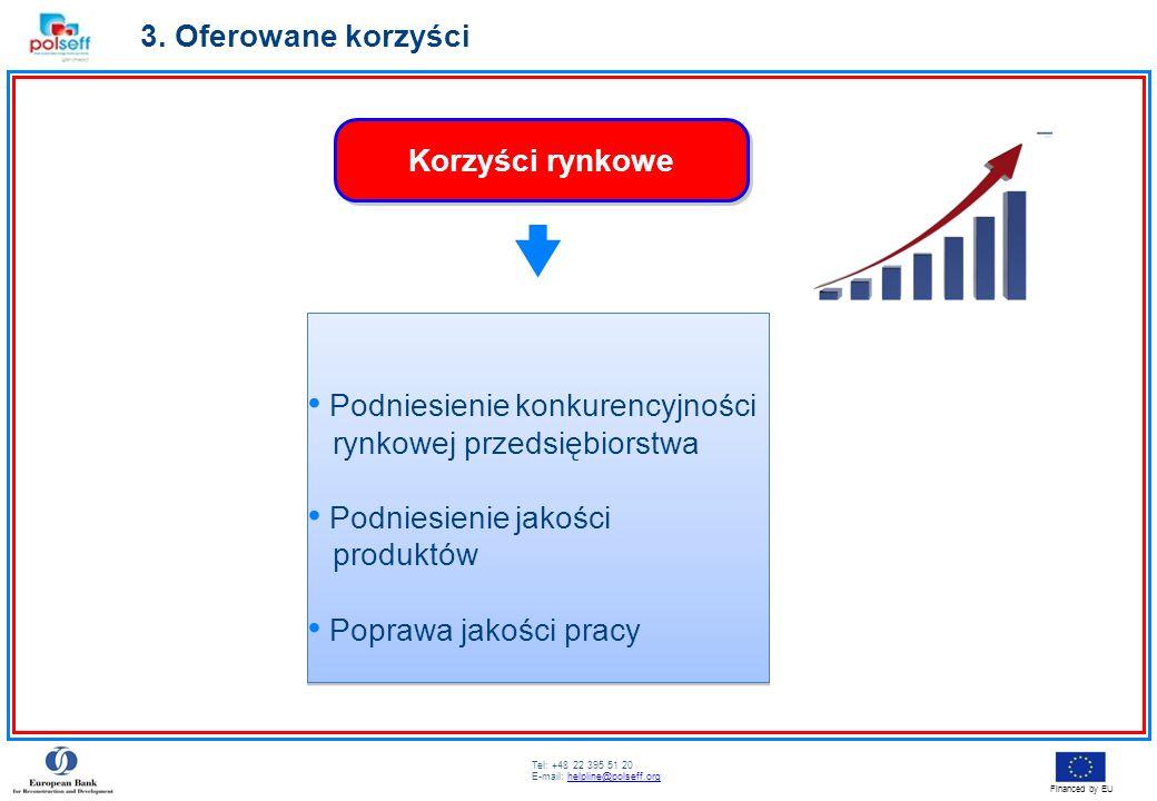 3. Oferowane korzyści Korzyści rynkowe. Podniesienie konkurencyjności. rynkowej przedsiębiorstwa.