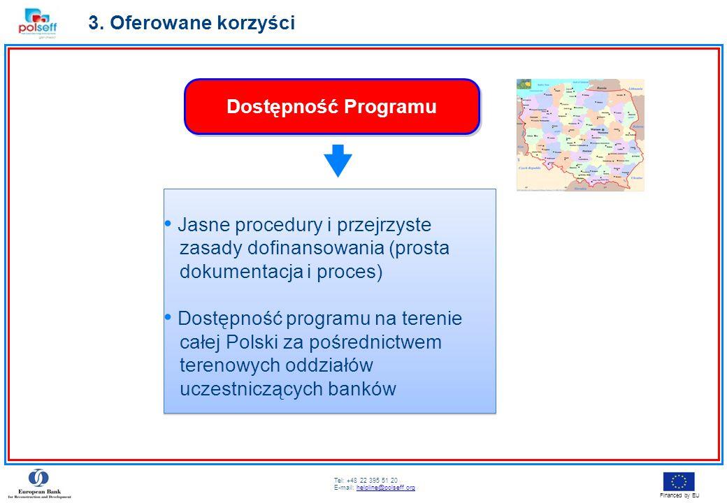 3. Oferowane korzyści Dostępność Programu. Jasne procedury i przejrzyste. zasady dofinansowania (prosta.