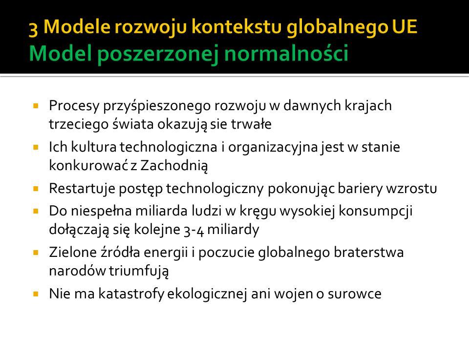 3 Modele rozwoju kontekstu globalnego UE Model poszerzonej normalności