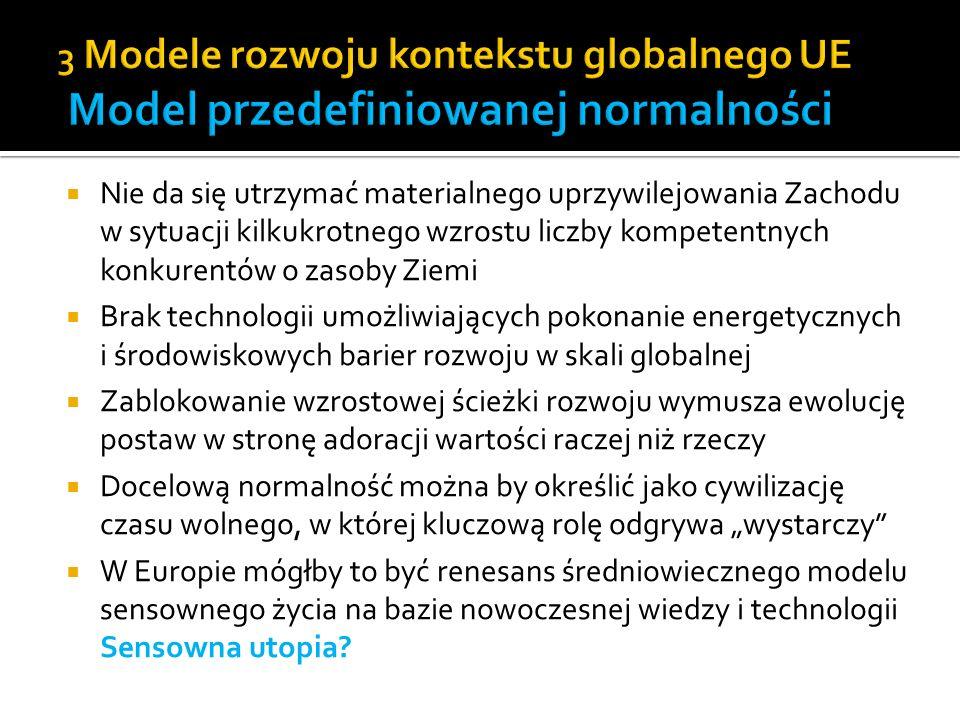 3 Modele rozwoju kontekstu globalnego UE Model przedefiniowanej normalności