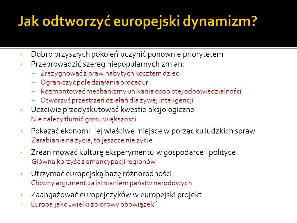 Jak odtworzyć europejski dynamizm