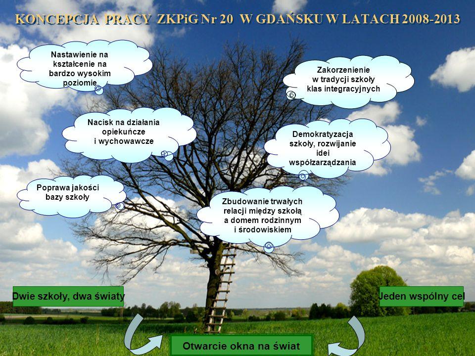 KONCEPCJA PRACY ZKPiG Nr 20 W GDAŃSKU W LATACH 2008-2013