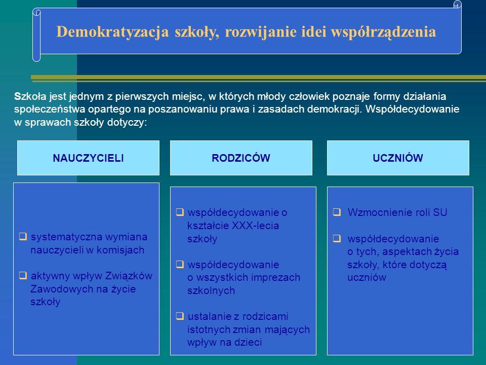Demokratyzacja szkoły, rozwijanie idei współrządzenia