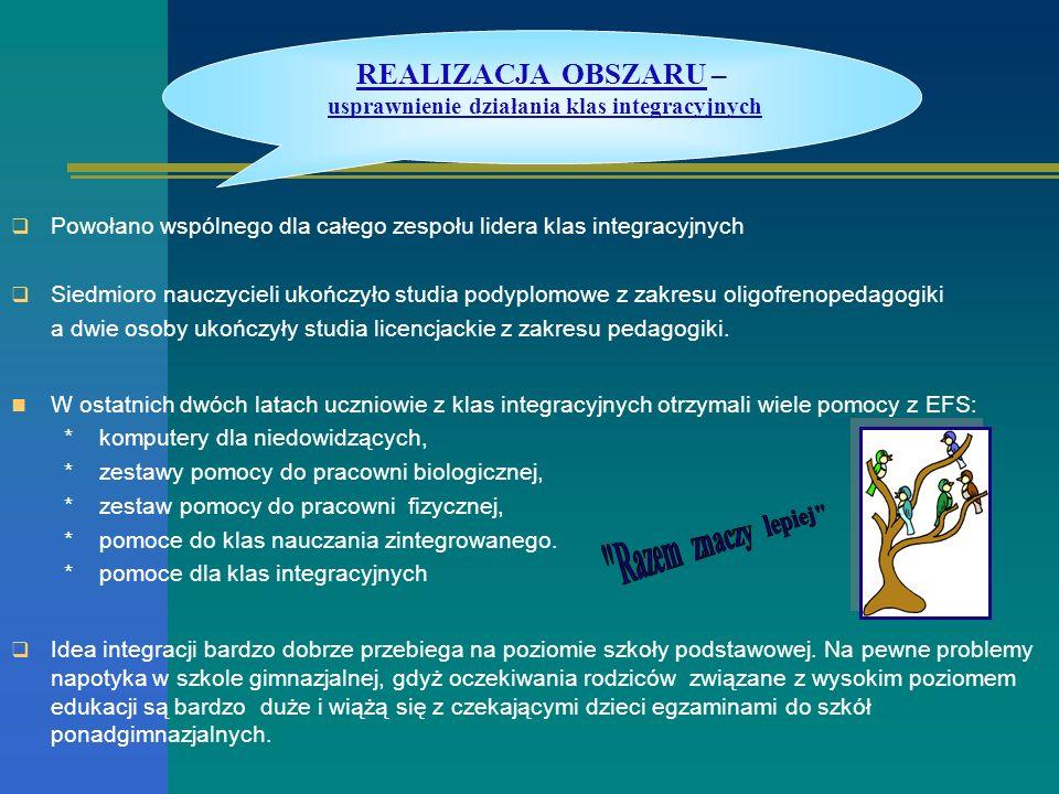 REALIZACJA OBSZARU – usprawnienie działania klas integracyjnych