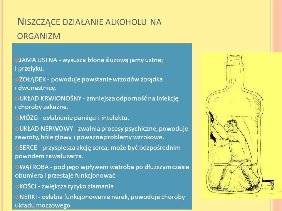 Niszczące działanie alkoholu na organizm