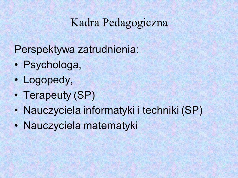 Kadra Pedagogiczna Perspektywa zatrudnienia: Psychologa, Logopedy,