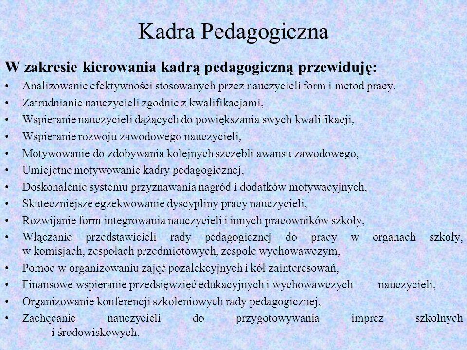 Kadra Pedagogiczna W zakresie kierowania kadrą pedagogiczną przewiduję: Analizowanie efektywności stosowanych przez nauczycieli form i metod pracy.
