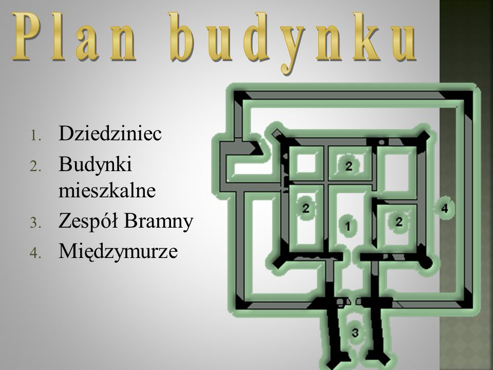 Plan budynku Dziedziniec Budynki mieszkalne Zespół Bramny Międzymurze