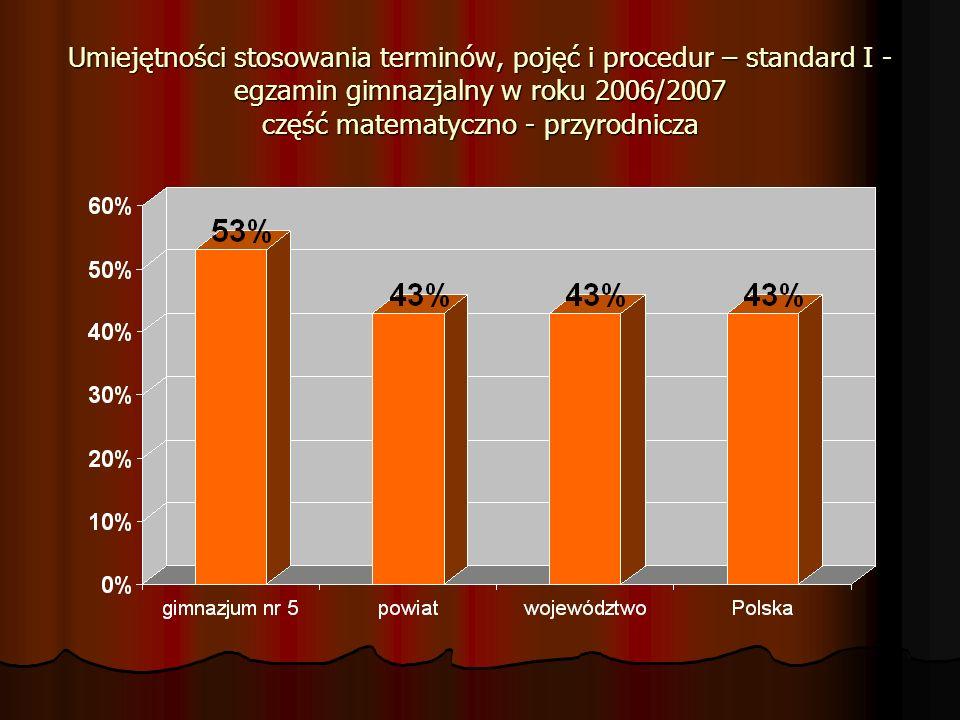 Umiejętności stosowania terminów, pojęć i procedur – standard I - egzamin gimnazjalny w roku 2006/2007 część matematyczno - przyrodnicza
