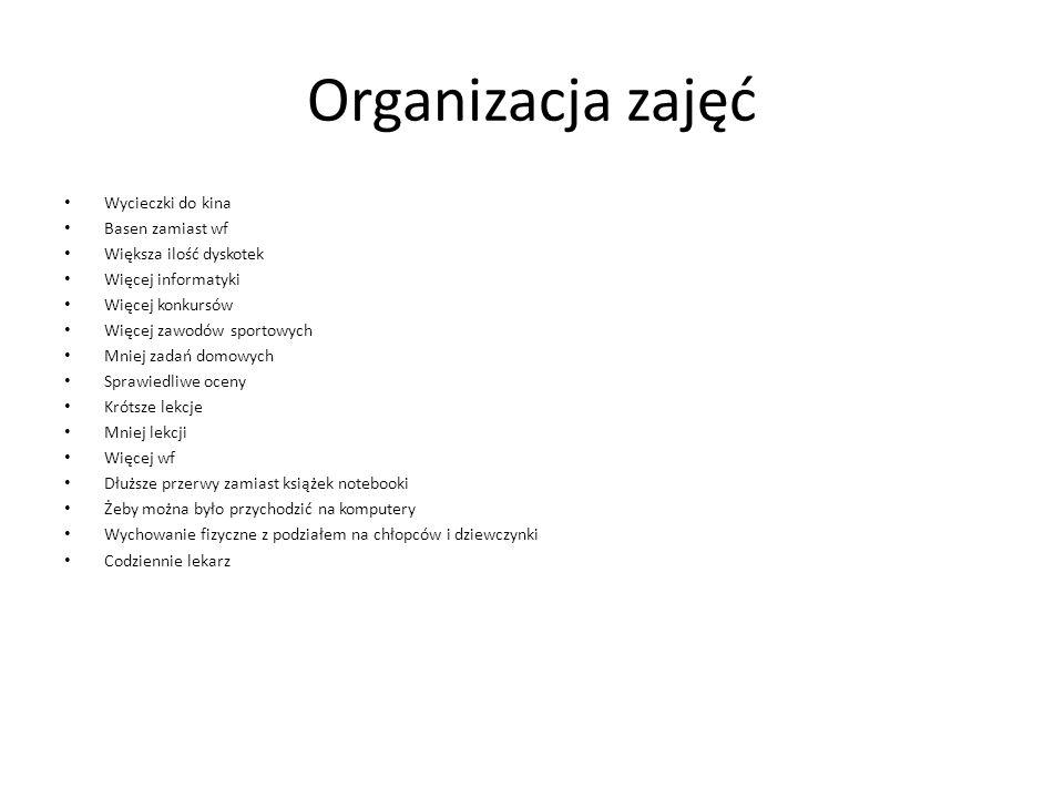 Organizacja zajęć Wycieczki do kina Basen zamiast wf