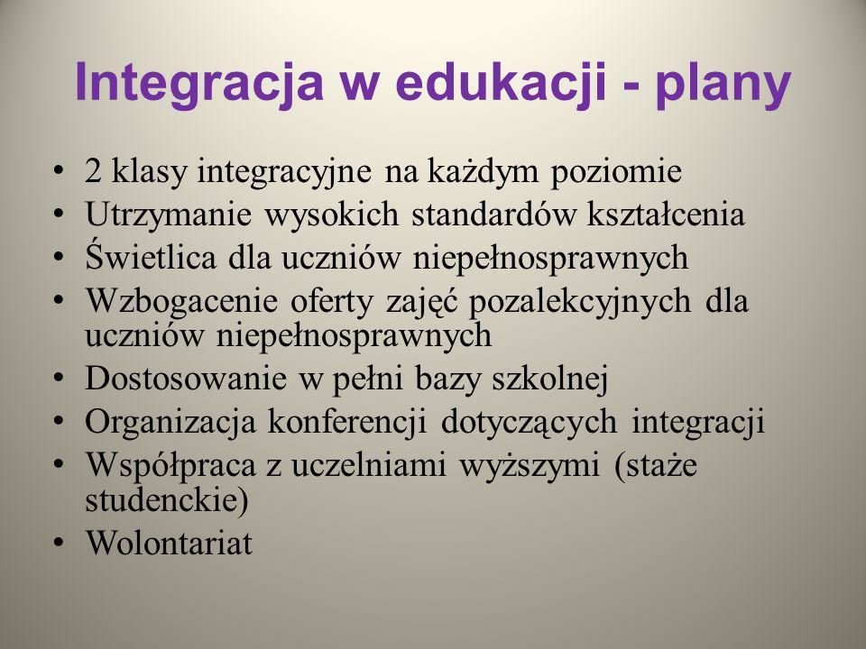 Integracja w edukacji - plany