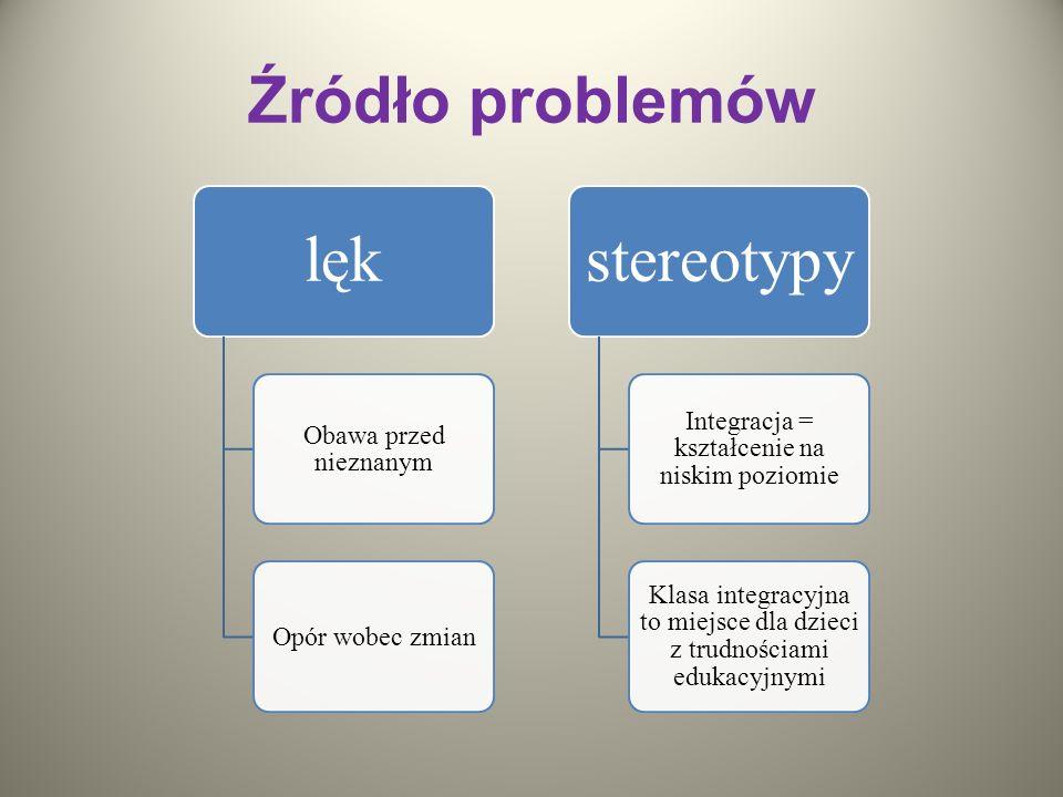 Źródło problemów lęk stereotypy
