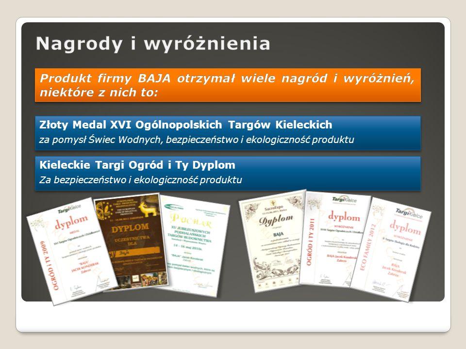 Nagrody i wyróżnienia Produkt firmy BAJA otrzymał wiele nagród i wyróżnień, niektóre z nich to: Złoty Medal XVI Ogólnopolskich Targów Kieleckich.
