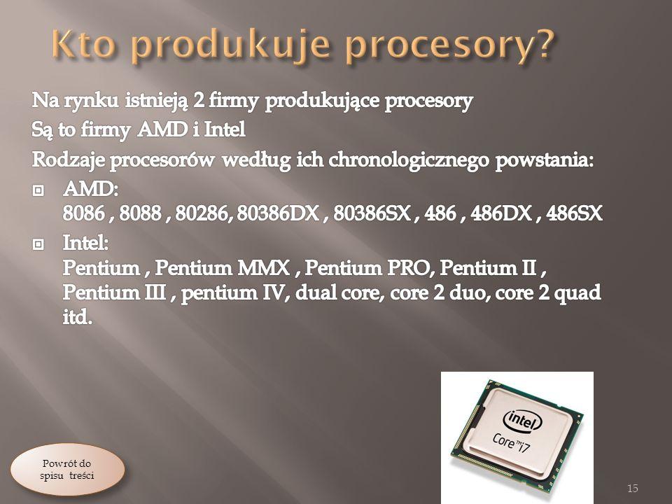 Kto produkuje procesory