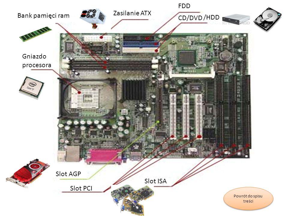 FDD Zasilanie ATX Bank pamięci ram CD/DVD /HDD Gniazdo procesora