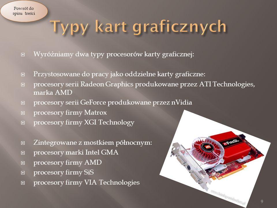 Typy kart graficznych Wyróżniamy dwa typy procesorów karty graficznej: