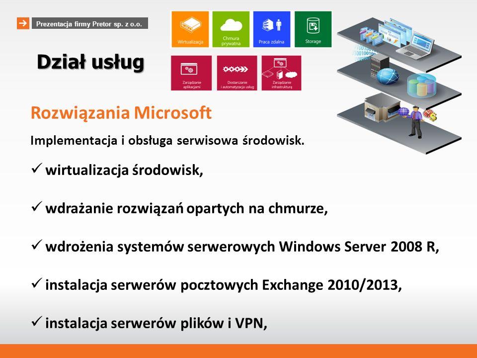 Rozwiązania Microsoft