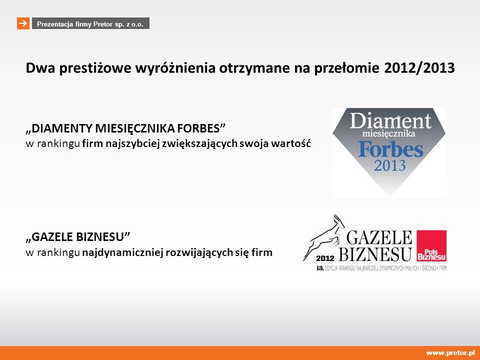 Dwa prestiżowe wyróżnienia otrzymane na przełomie 2012/2013