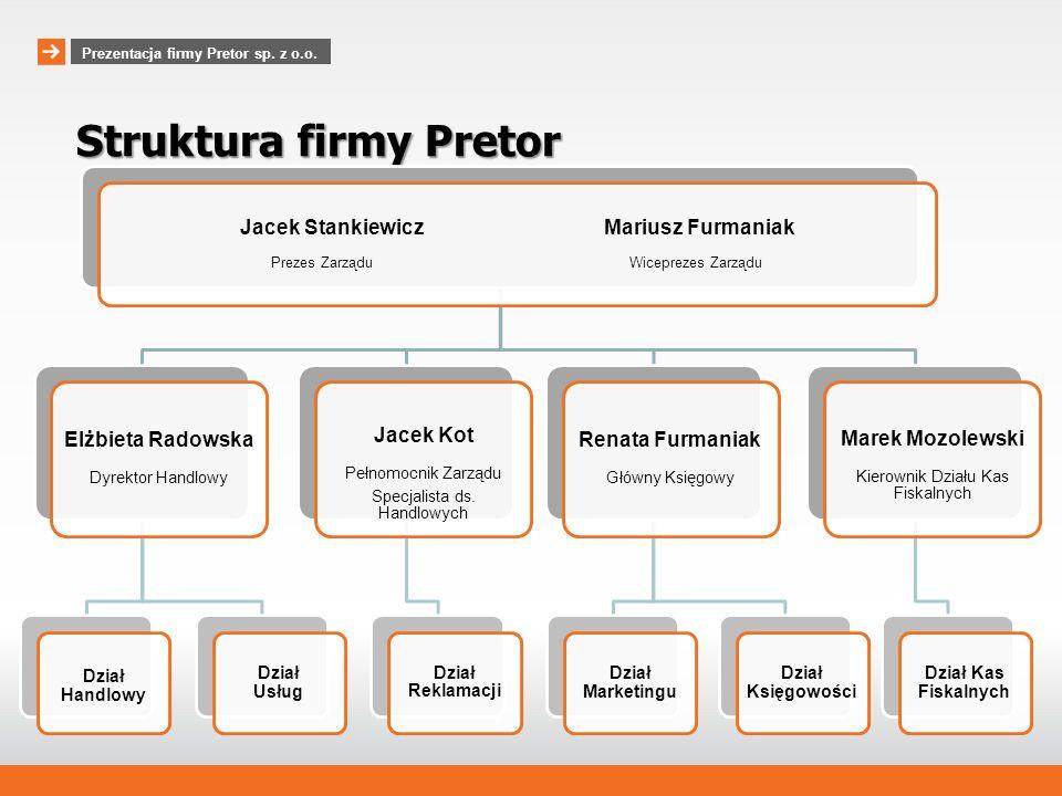 Struktura firmy Pretor