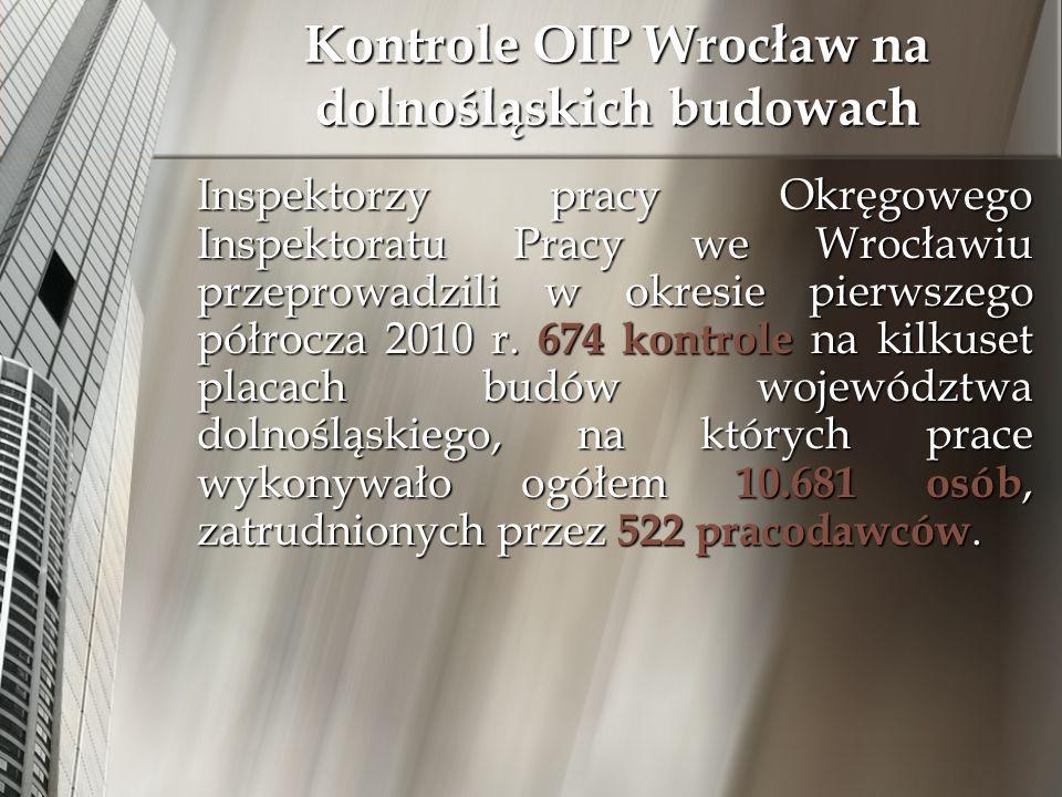 Kontrole OIP Wrocław na dolnośląskich budowach