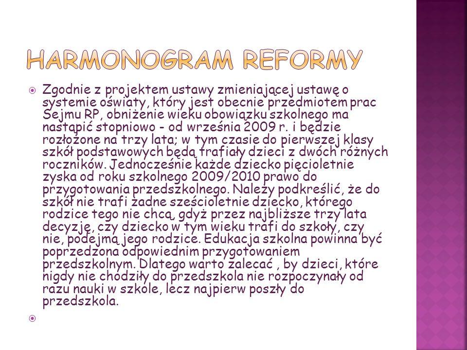 Harmonogram reformy