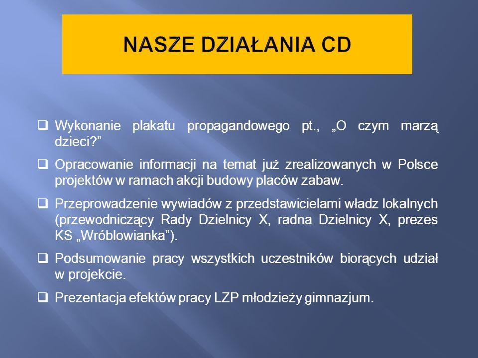 """NASZE DZIAŁANIA CD Wykonanie plakatu propagandowego pt., """"O czym marzą dzieci"""