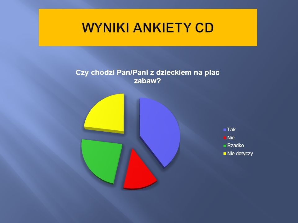 WYNIKI ANKIETY CD
