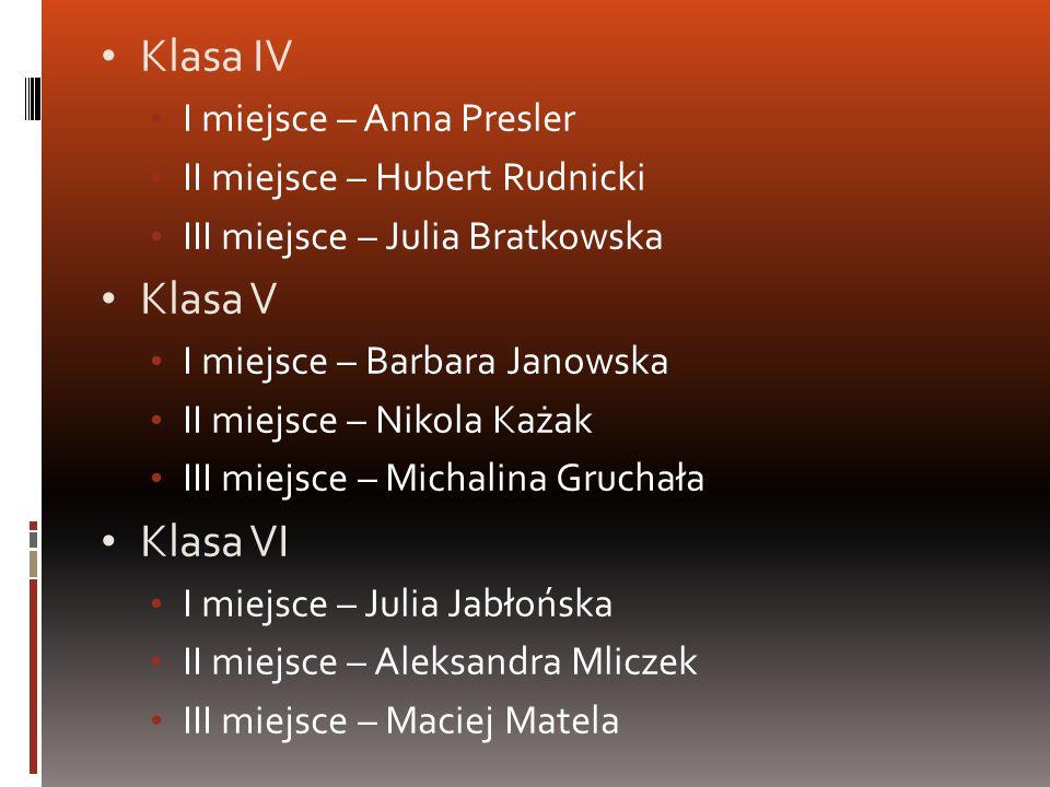 Klasa IV Klasa V Klasa VI I miejsce – Anna Presler