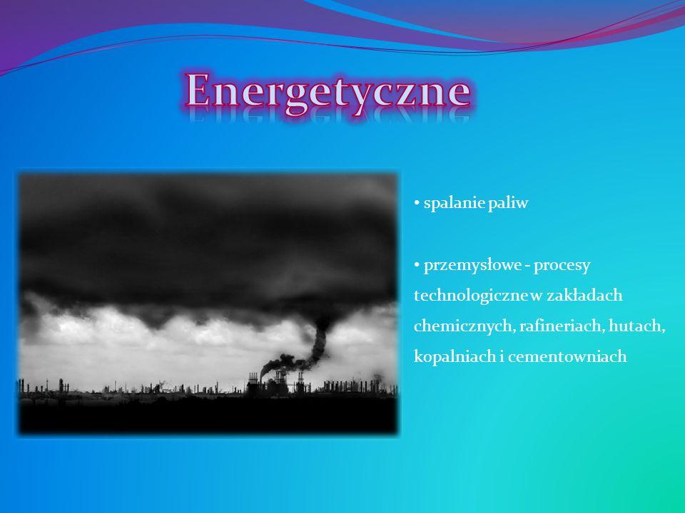 Energetyczne spalanie paliw