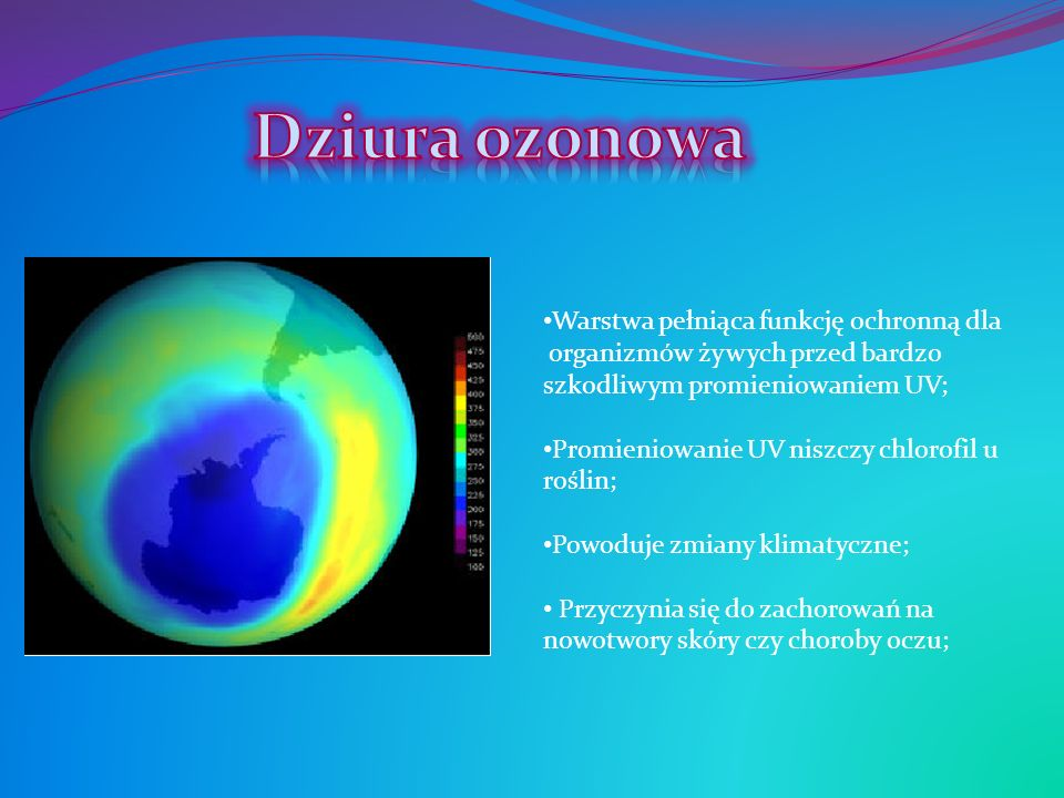 Dziura ozonowa Warstwa pełniąca funkcję ochronną dla
