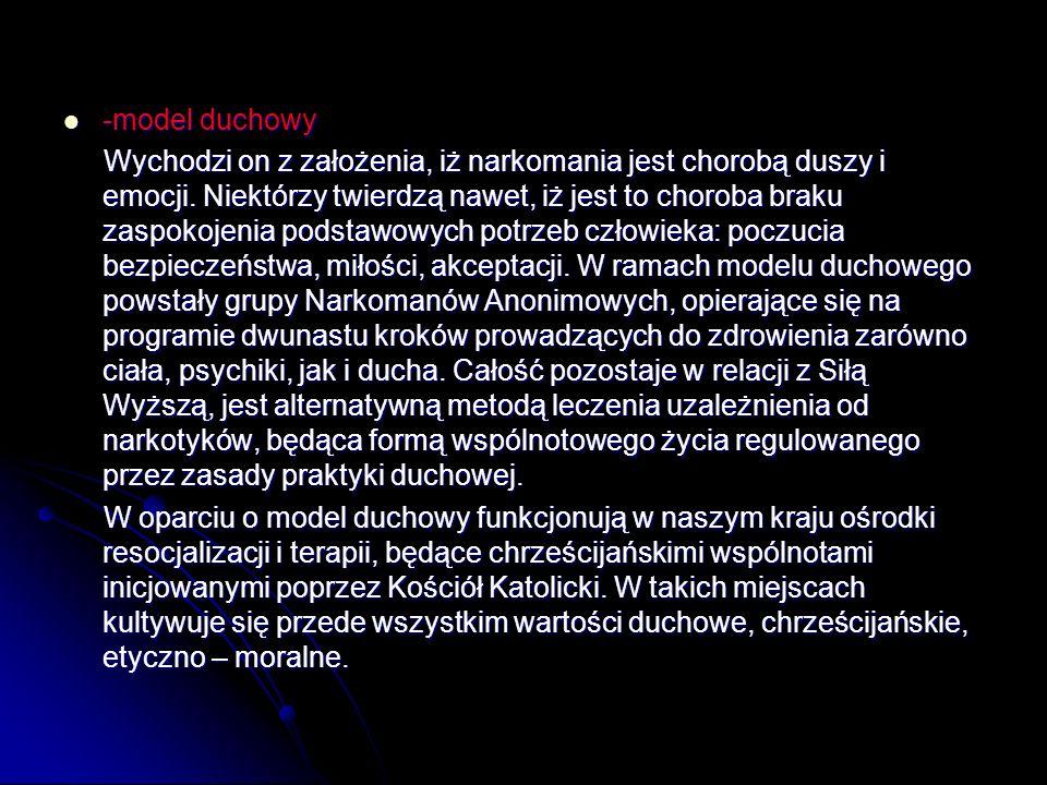 -model duchowy