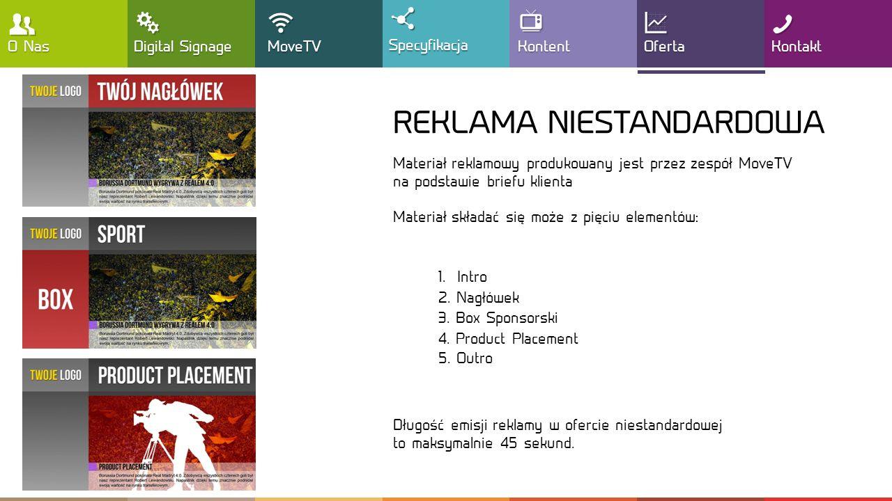 , T !  REKLAMA NIESTANDARDOWA Y : G O Nas Digital Signage MoveTV