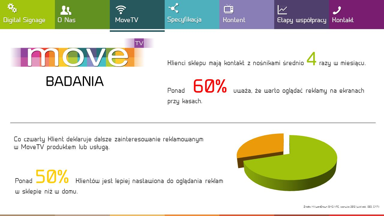 , T !  BADANIA Y : G Digital Signage O Nas MoveTV Specyfikacja
