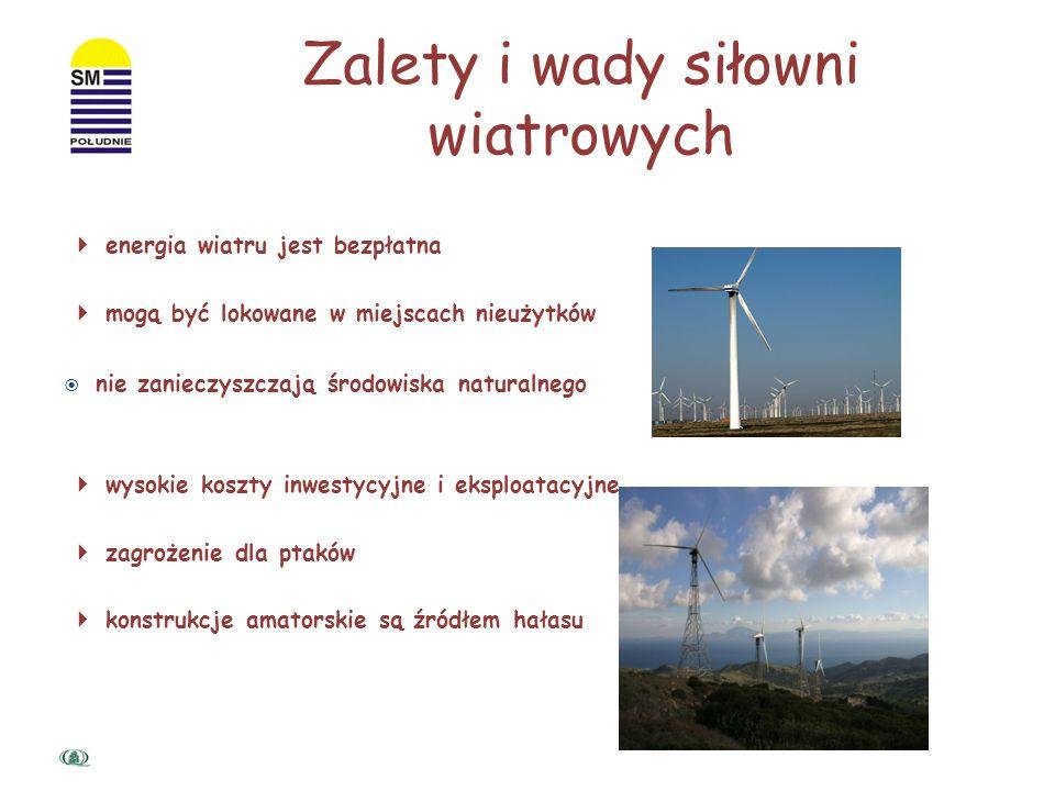 Zalety i wady siłowni wiatrowych