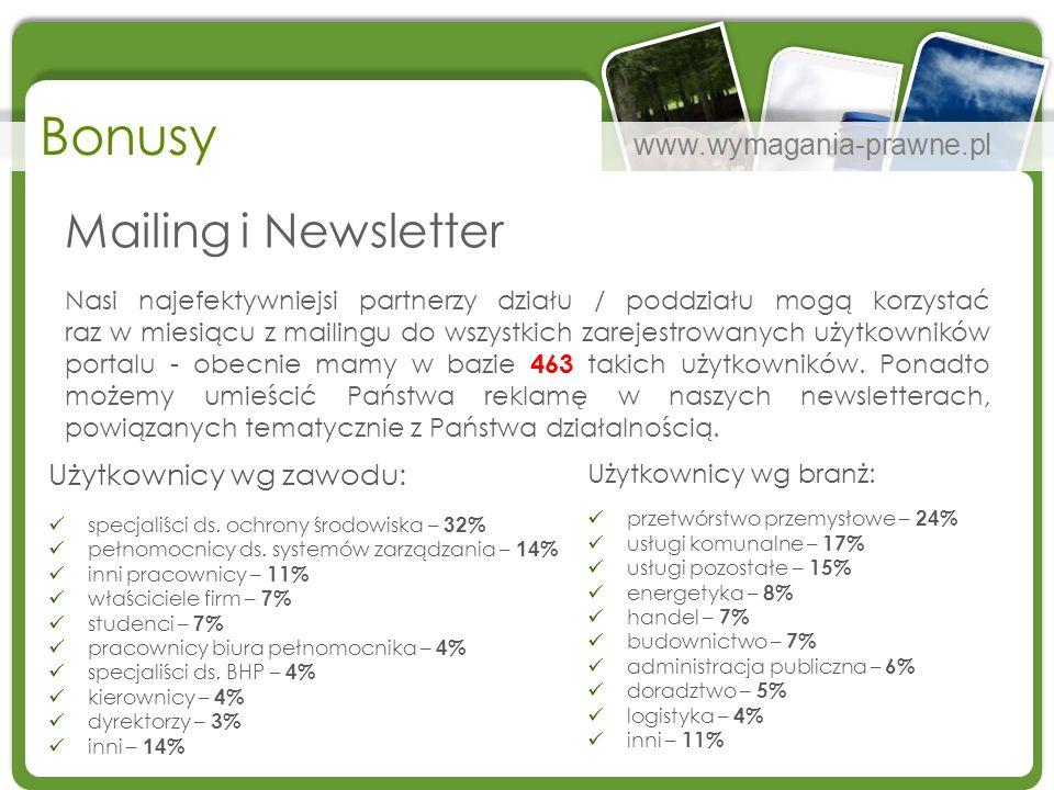 Bonusy Mailing i Newsletter Użytkownicy wg zawodu: