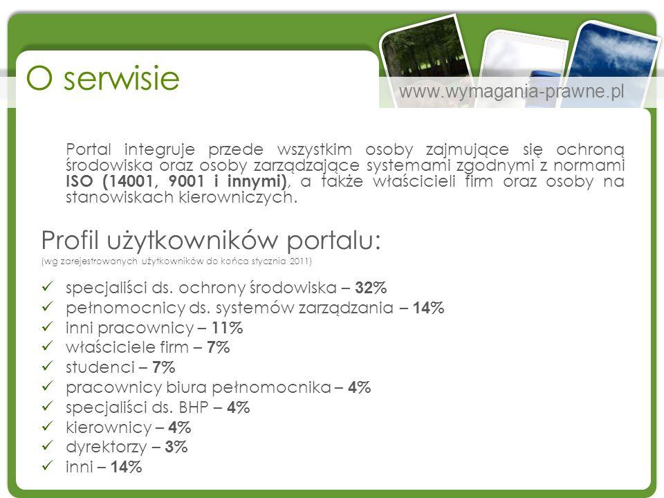 O serwisie Profil użytkowników portalu: