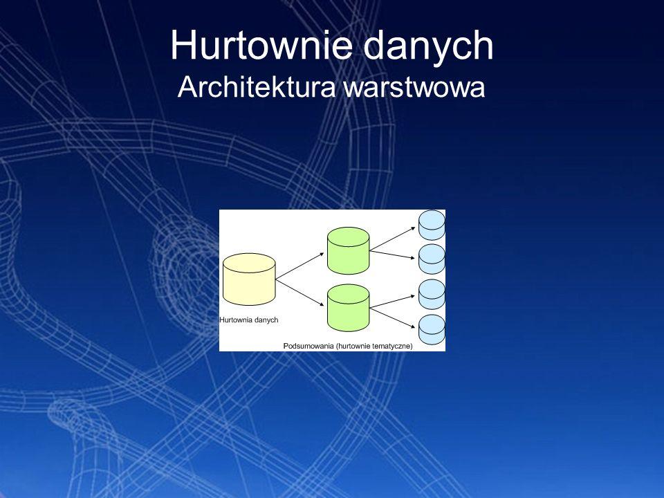 Hurtownie danych Architektura warstwowa