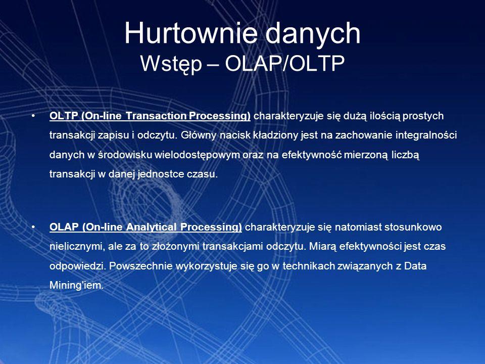 Hurtownie danych Wstęp – OLAP/OLTP