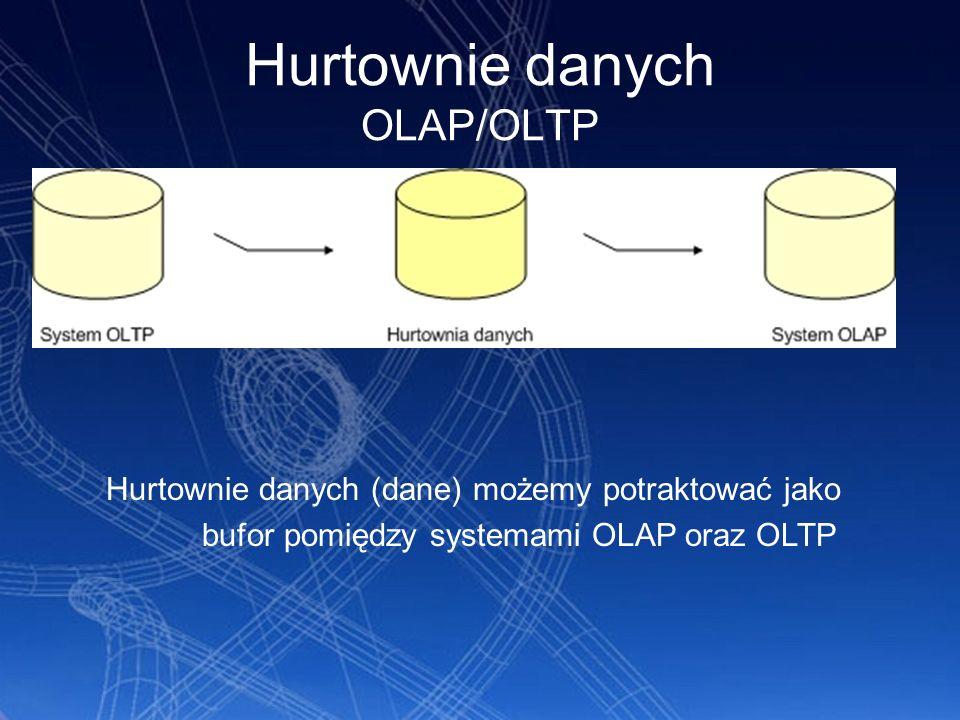 Hurtownie danych OLAP/OLTP