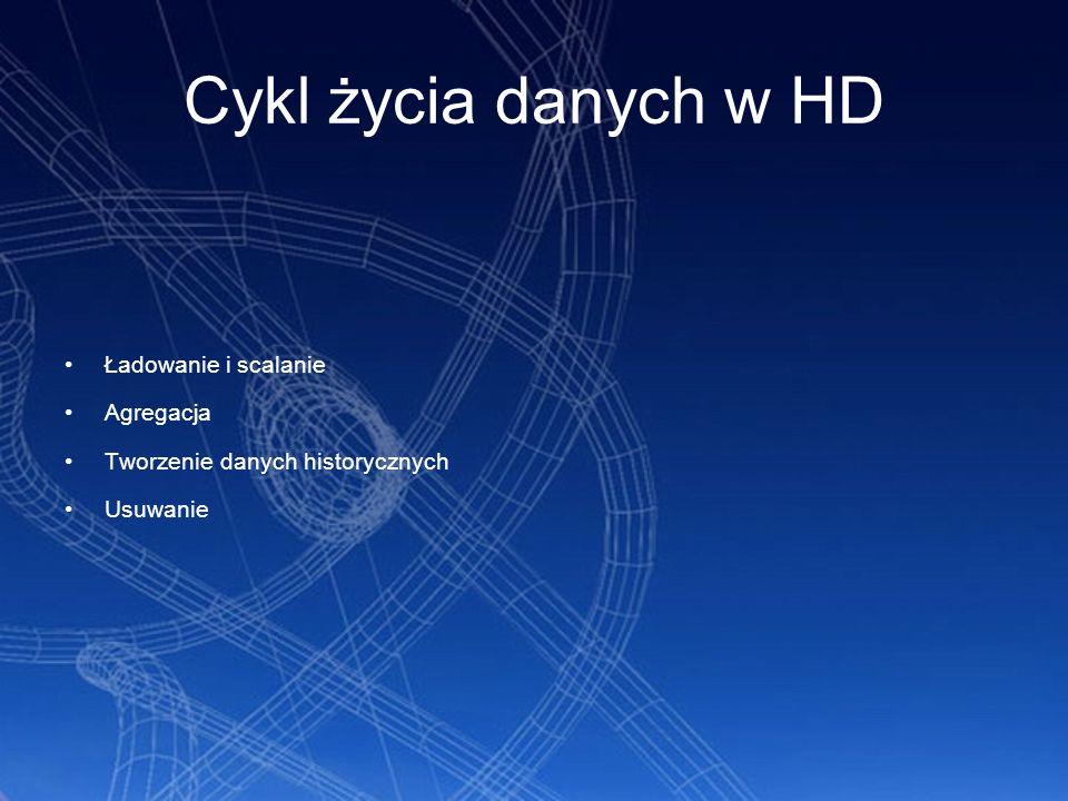 Cykl życia danych w HD Ładowanie i scalanie Agregacja