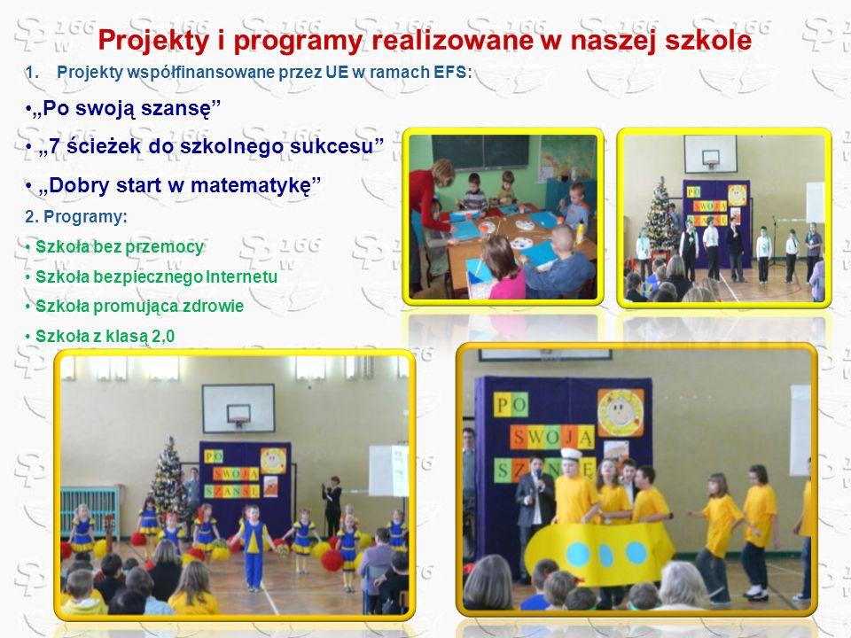 Projekty i programy realizowane w naszej szkole