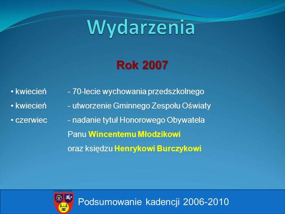 Wydarzenia Rok 2007 Podsumowanie kadencji 2006-2010