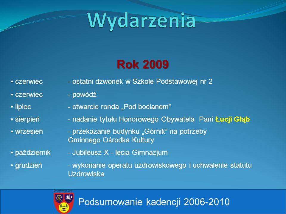 Wydarzenia Rok 2009 Podsumowanie kadencji 2006-2010