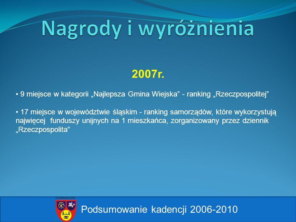 Nagrody i wyróżnienia 2007r. Podsumowanie kadencji 2006-2010