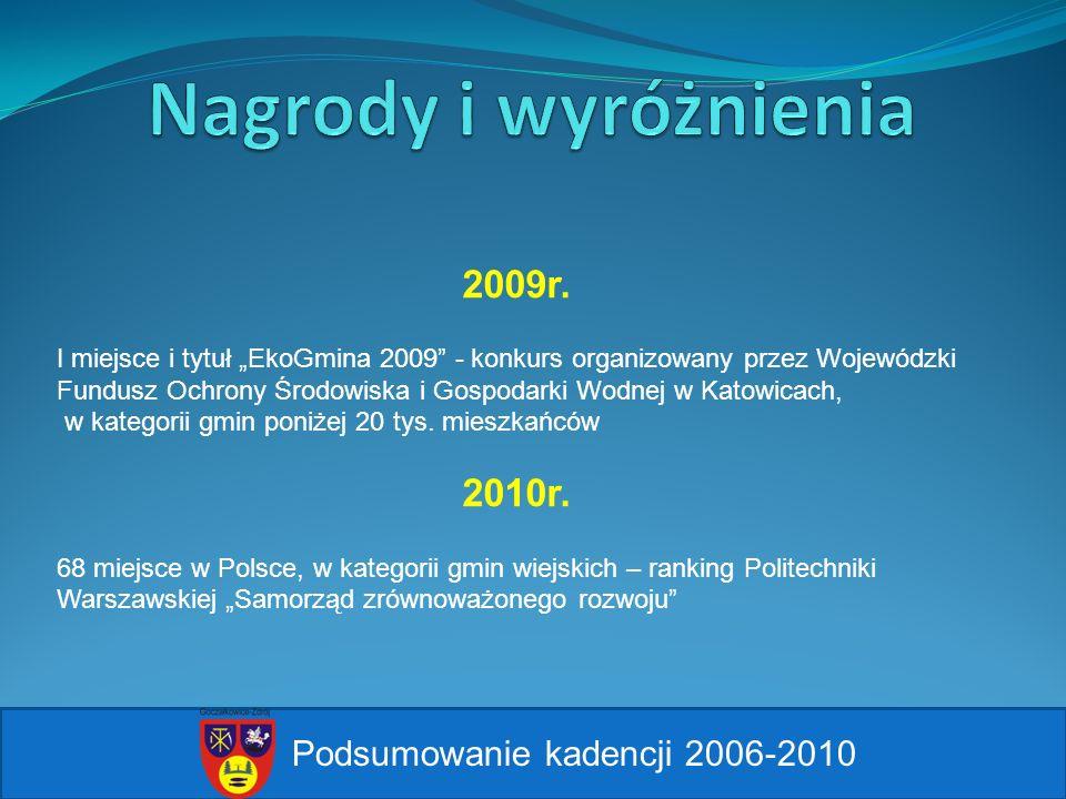 Nagrody i wyróżnienia 2009r. 2010r. Podsumowanie kadencji 2006-2010