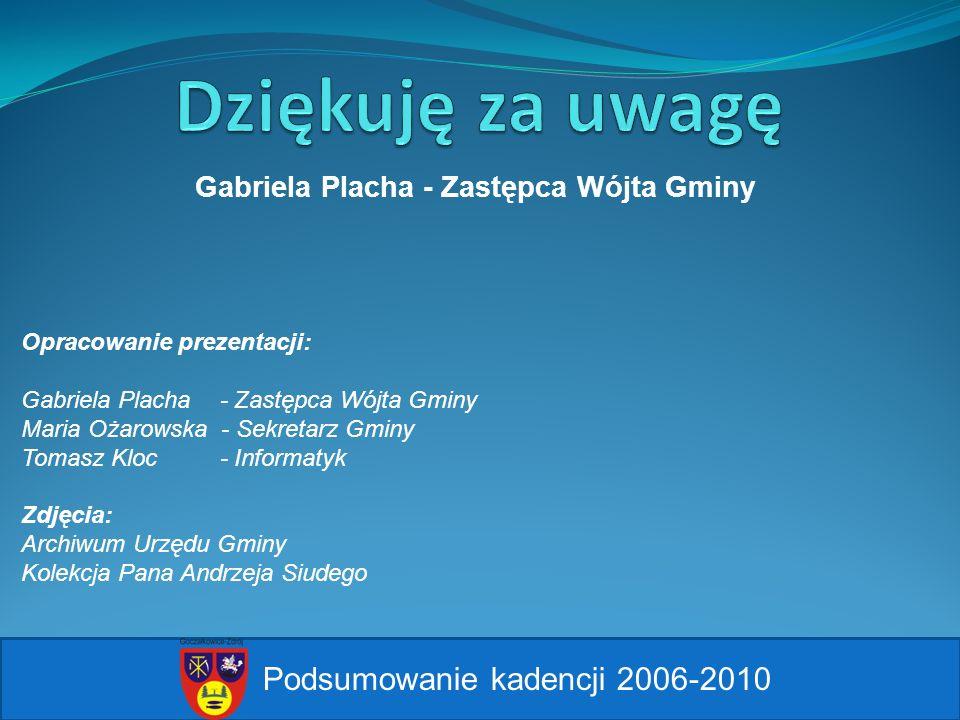 Dziękuję za uwagę Podsumowanie kadencji 2006-2010