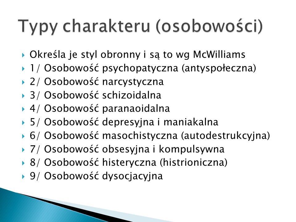 Typy charakteru (osobowości)