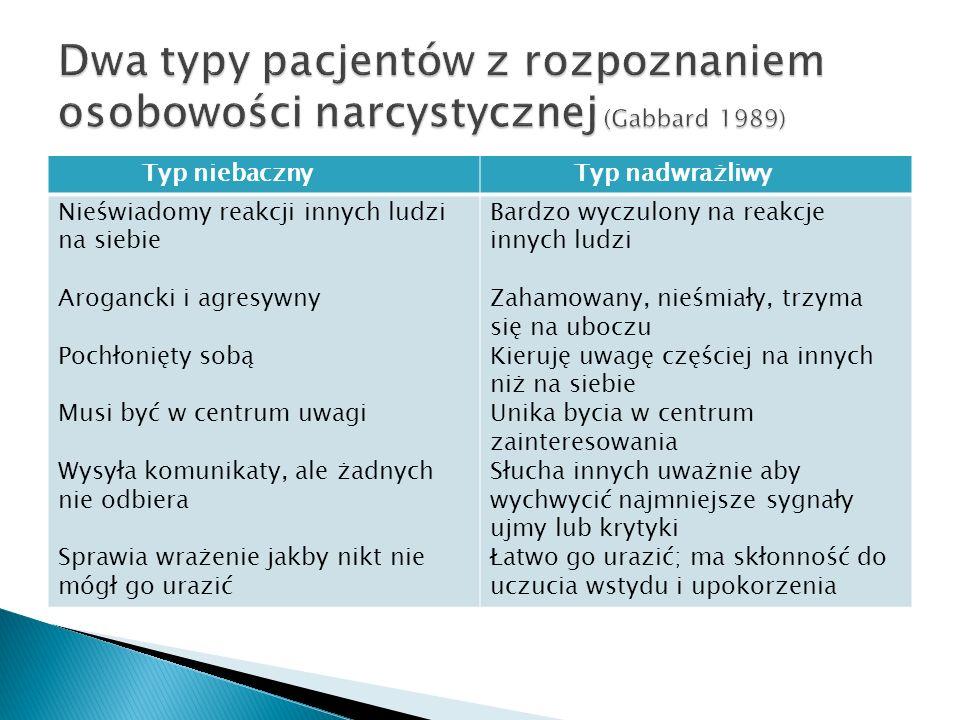 Dwa typy pacjentów z rozpoznaniem osobowości narcystycznej (Gabbard 1989)