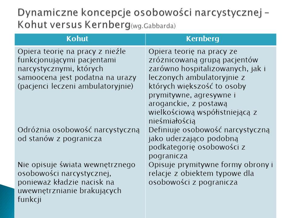 Dynamiczne koncepcje osobowości narcystycznej – Kohut versus Kernberg(wg.Gabbarda)
